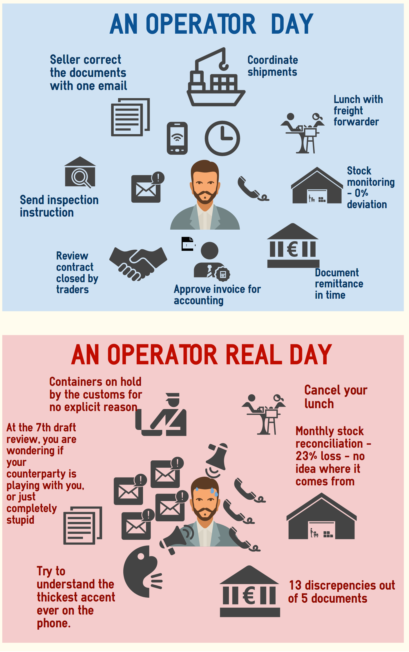 Meet The Operator The Physical Commodity Trader Shadow Shipping