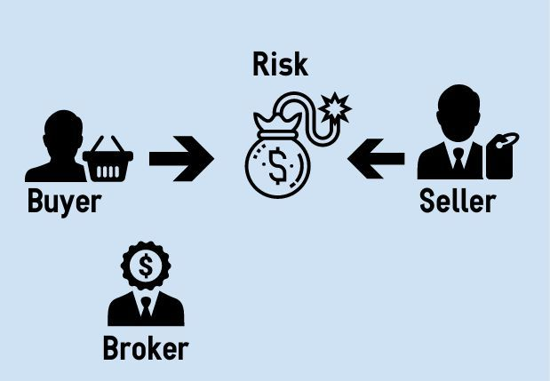 crypto day handelssignale difference entre broker et trader