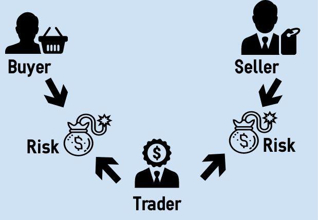 Bitcoin millionär anthony
