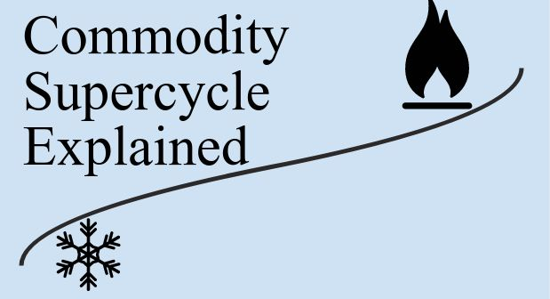 Commodity supercycle explained (as a trader)